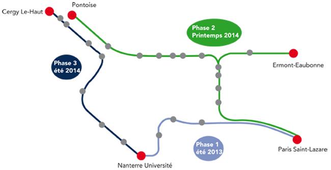 Déploiement Francilien lignes LAJ