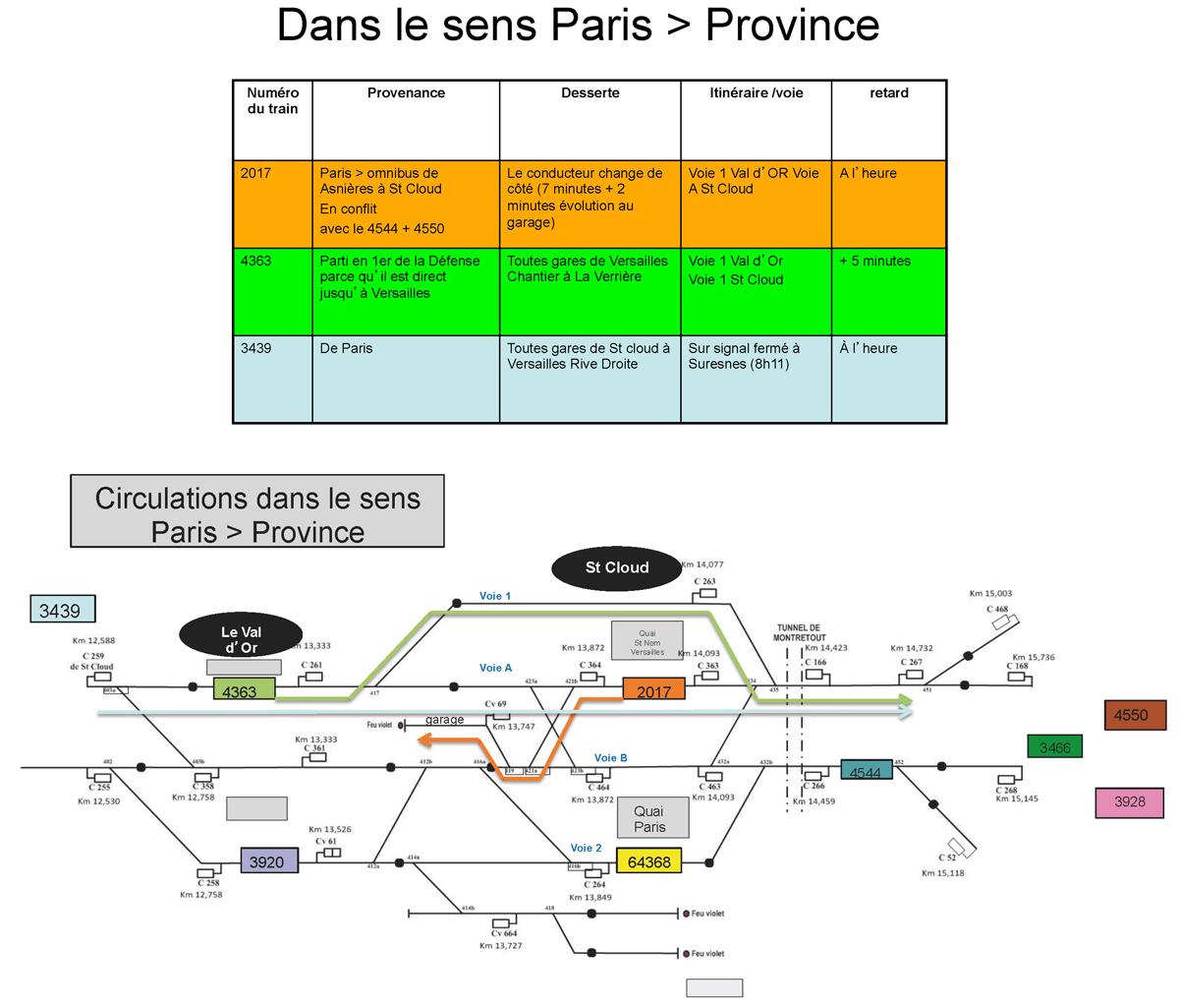 tableau-schema-1