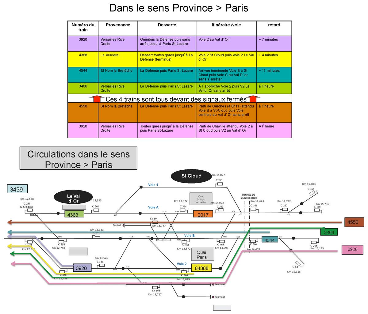 tableau-schema-2