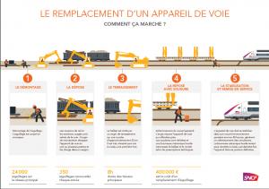 infographie RAV