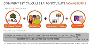 infographie-twitter_comment-calcule-t-on-la-ponctualite-voyageurs