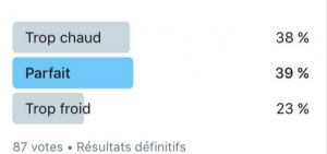 resultats-sondage-temperature-z50